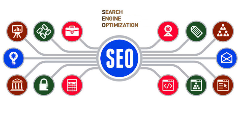 NTT Web Agency: SEO (Search Engine Optimization)